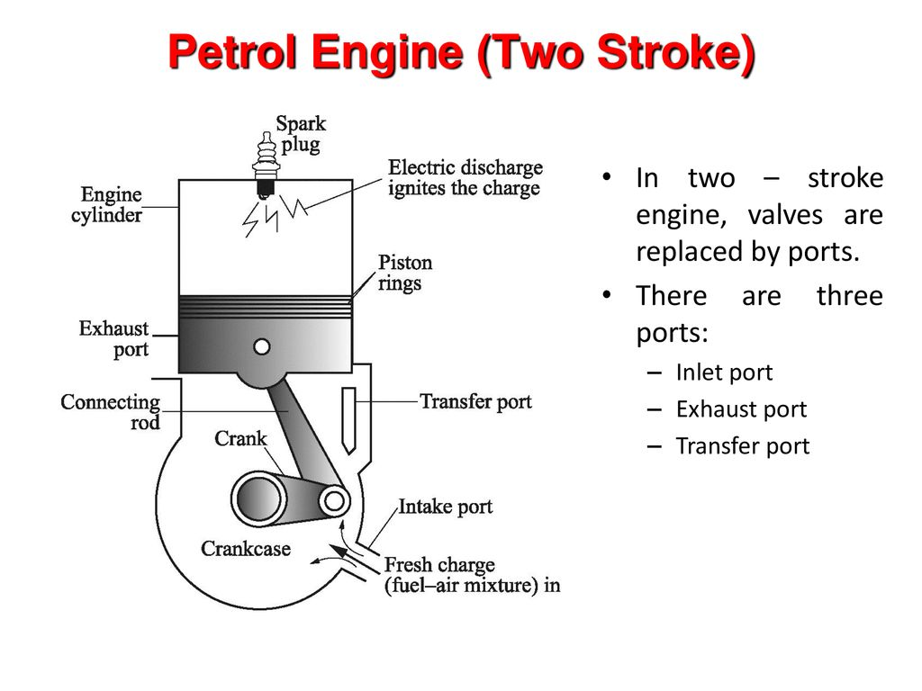 Engineering Thermodynamics Me Ppt Download 2 Stroke Engine Diagram Intake Petrol Two