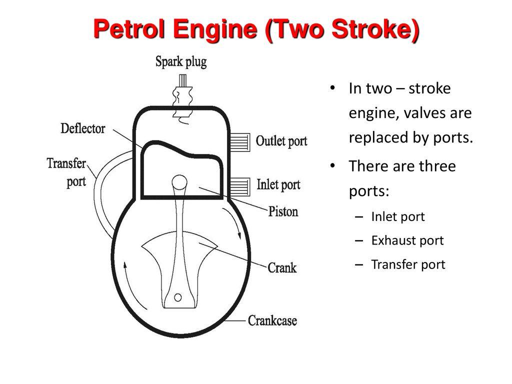 Engineering Thermodynamics Me Ppt Download 2 Stroke Engine Diagram Intake Petrol Two