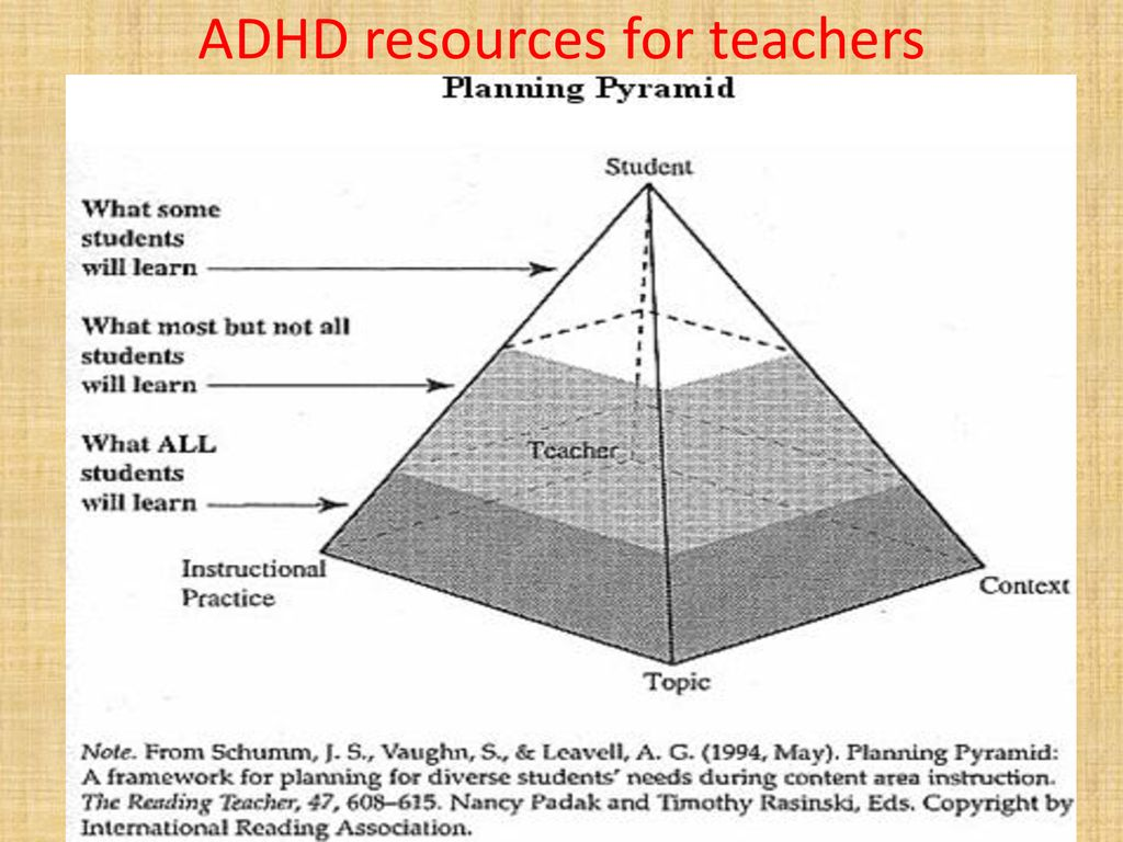 ATTENTION DEFICIT HYPERACTIVITY DISORDER - ppt download