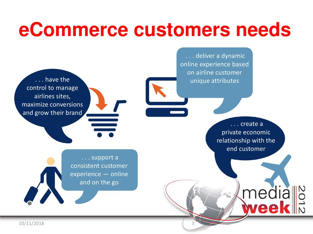 Sabre Airline Solutions eCommerce - ppt download