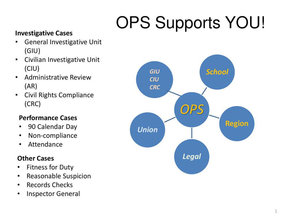 Ops Supports You Ops School Region Union Legal Investigative Cases