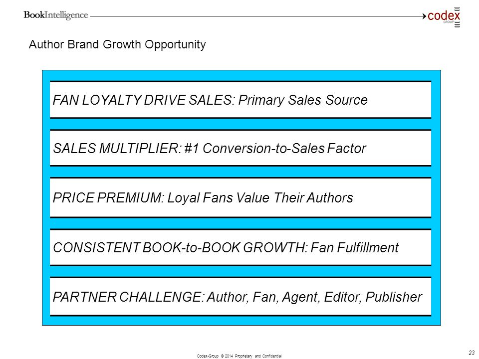 Author Brand Growth Opportunity