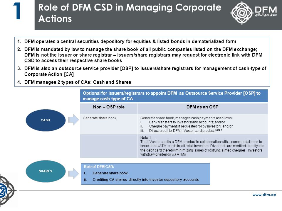 1 Role of DFM CSD in Managing Corporate Actions