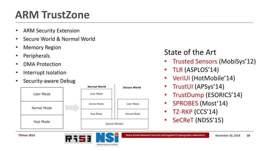 TZVisor: Decouple the Trusted Execution from Hypervisor