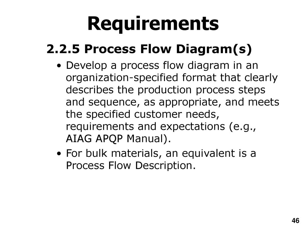 46 Requirements ...
