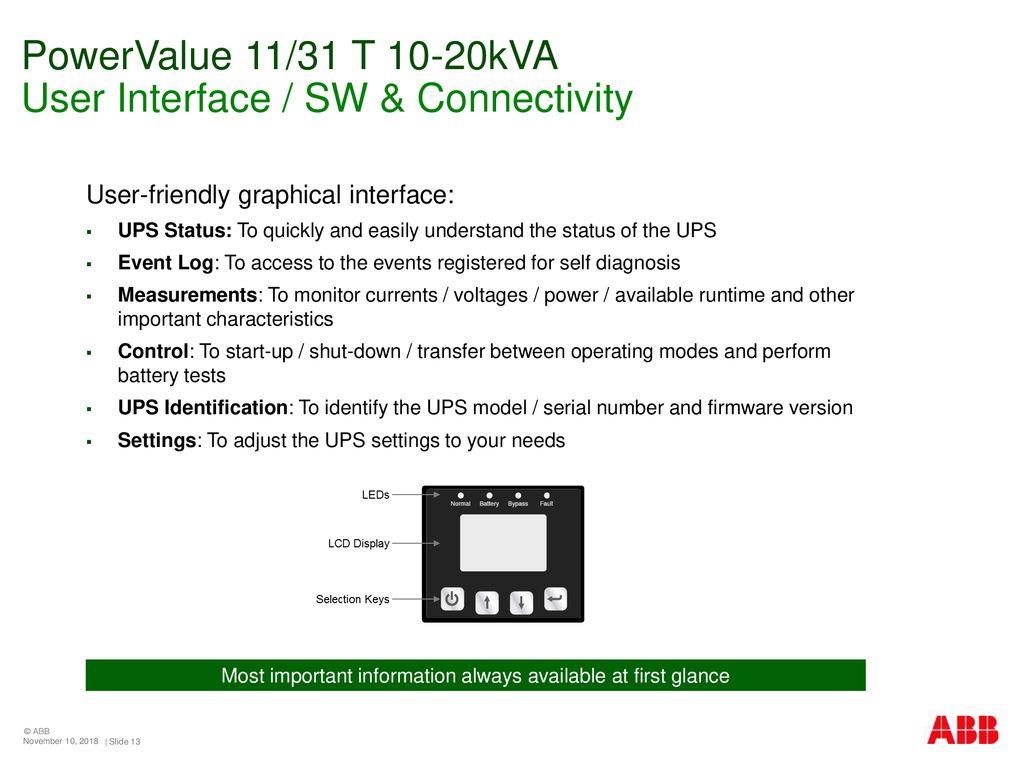 PowerValue 11/31 T Sales Presentation - ppt download