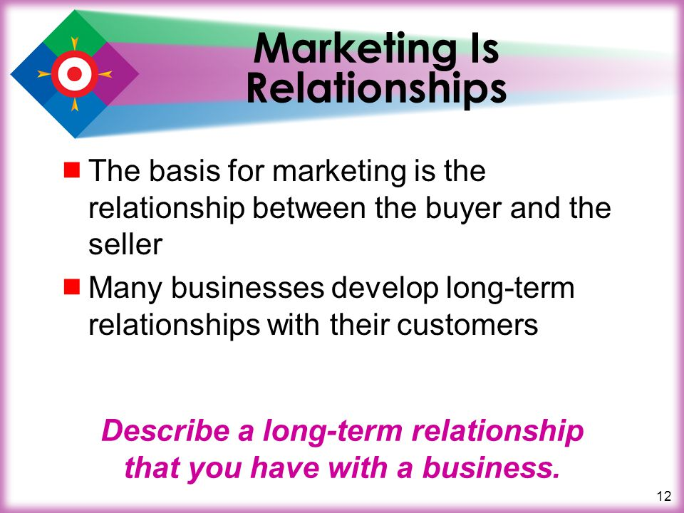 Marketing Is Relationships