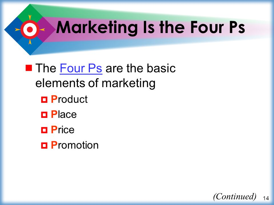 Marketing Is the Four Ps