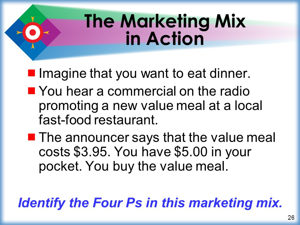 The Marketing Mix in Action