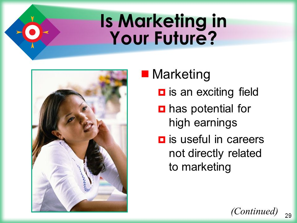 Is Marketing in Your Future