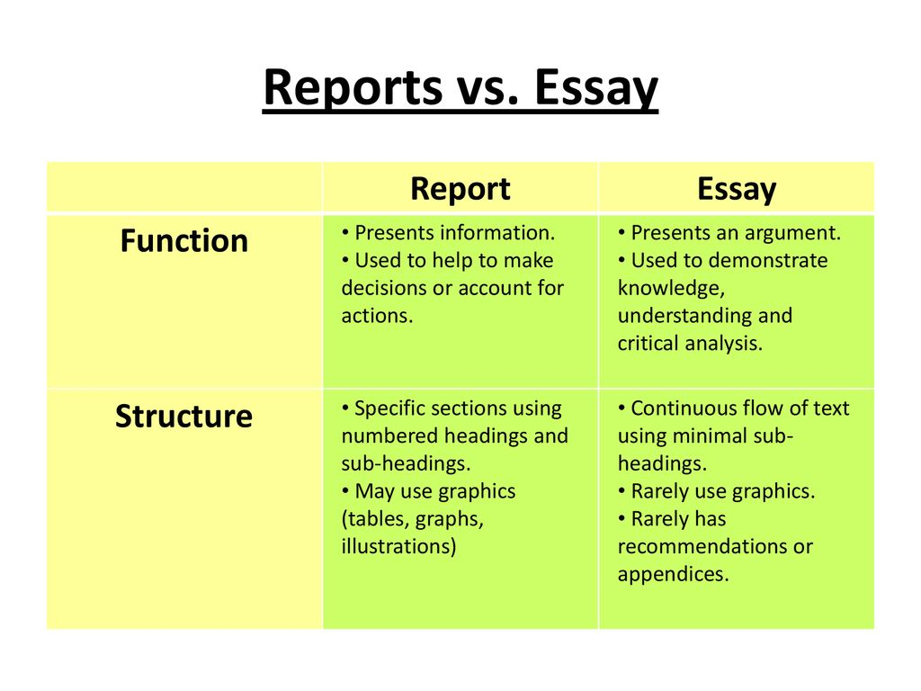 Term Papers And Essays  Write A Good Thesis Statement For An Essay also Frankenstein Essay Thesis Uvw  English For Technical Communication  Ppt Download English Creative Writing Essays