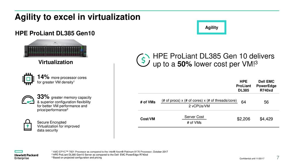 HPE ProLiant DL385 Gen10 Server Sales Training - ppt download