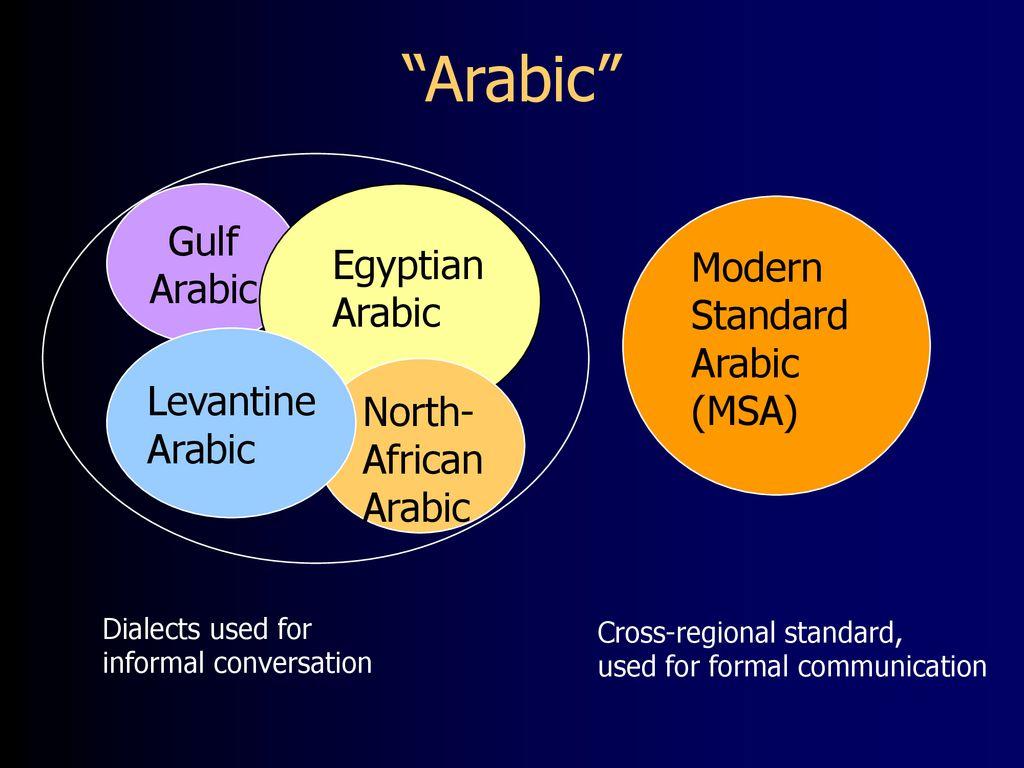 Novel Speech Recognition Models for Arabic - ppt download
