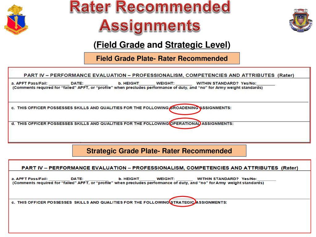 Adjutant General School Administer Evaluations Reporting