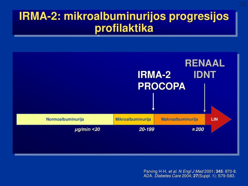 mikroalbuminurijos hipertenzija)