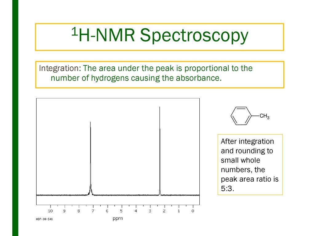 Interpreting NMR Spectra - ppt download