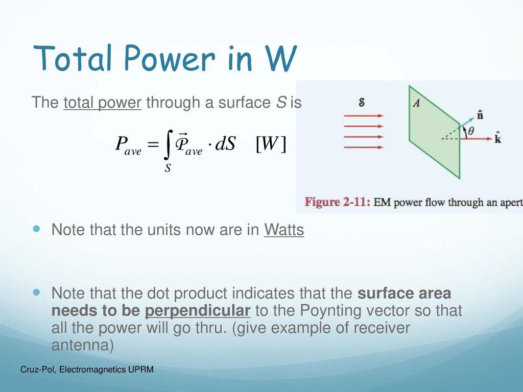 Electromagnetic waves - ppt download