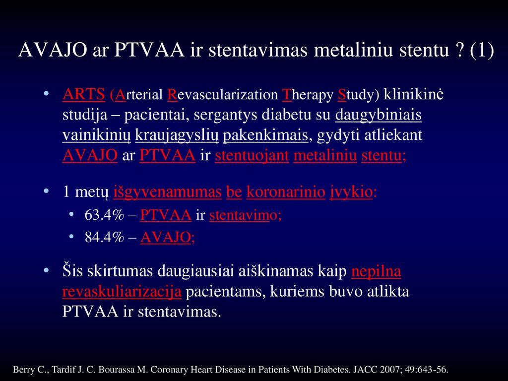 stentavimas dėl hipertenzijos