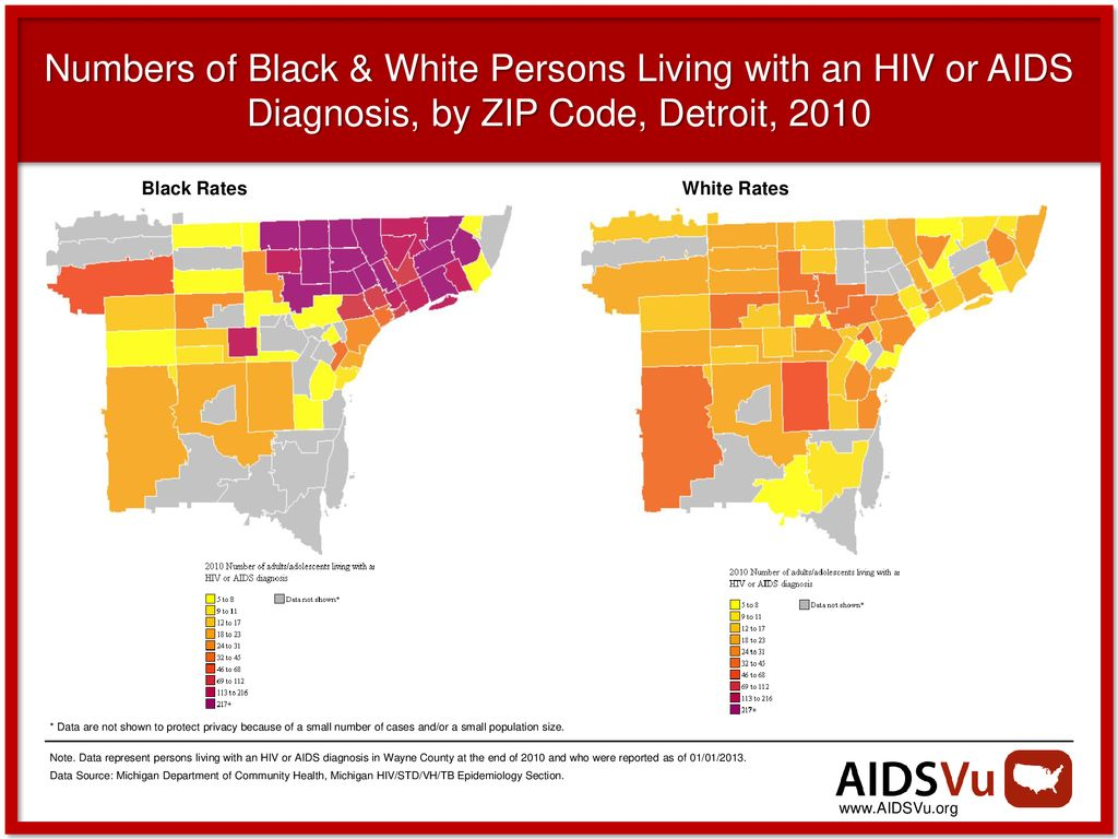 Illustrating HIV/AIDS in the United States - ppt download