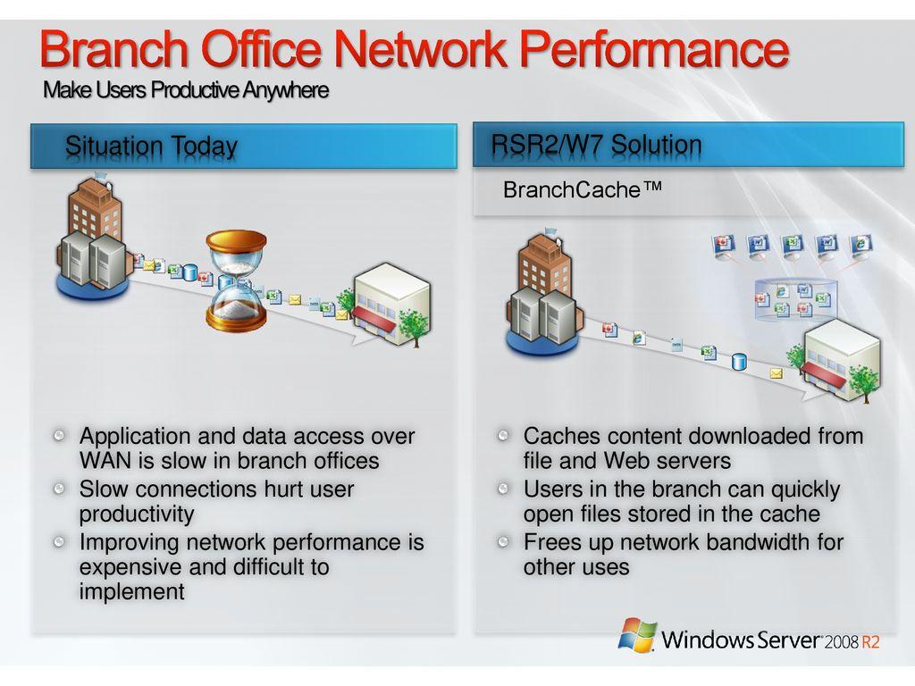 Windows Server 2008 R2 Overview - ppt download