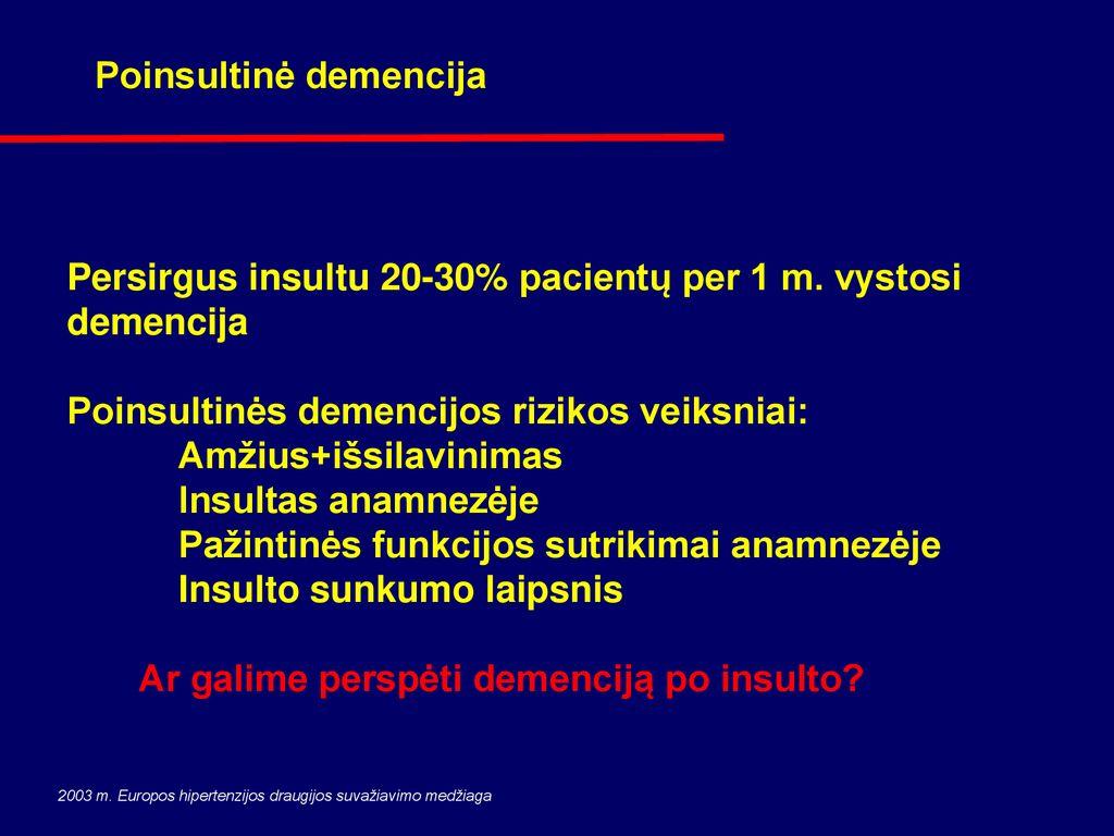 hipertenzija amžius 30 metų