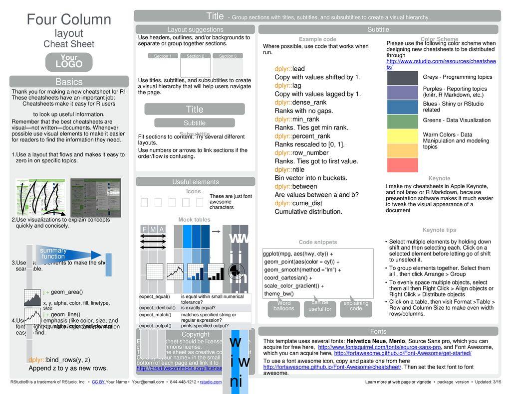 Four Column layout Cheat Sheet - ppt download