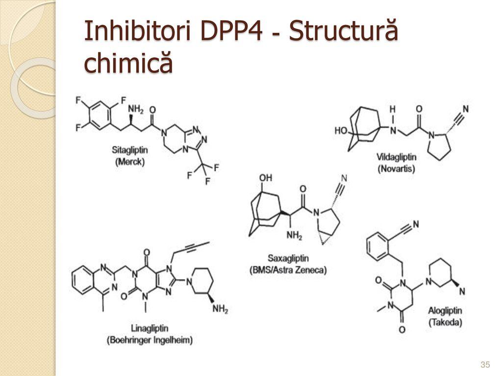 Inhibitori ddp4 și pierderea în greutate