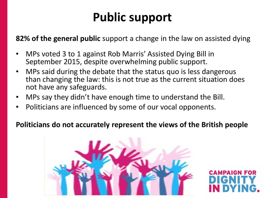 Why we need an assisted dying law in the UK - ppt download