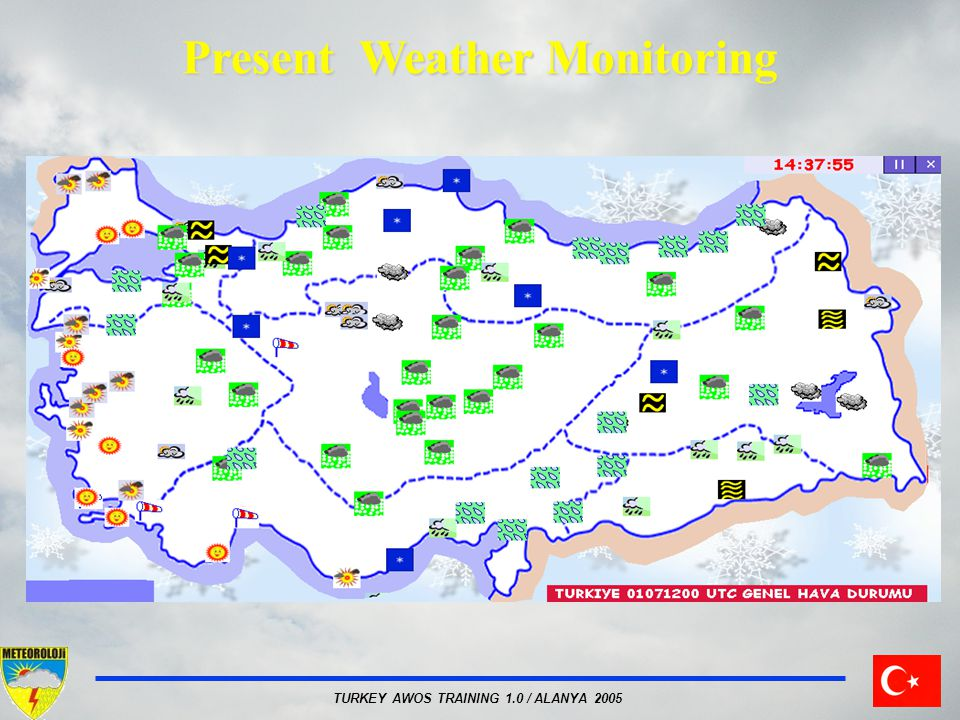 Present Weather Monitoring