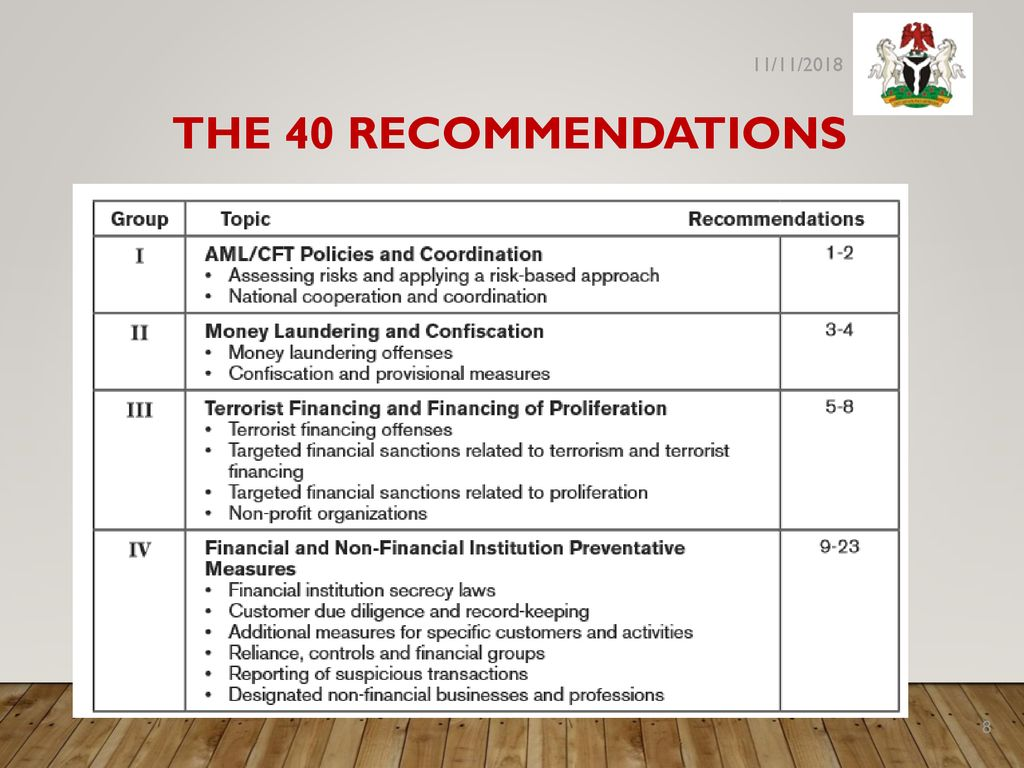 Overview of International AML/CFT Standards on NPOs - ppt download