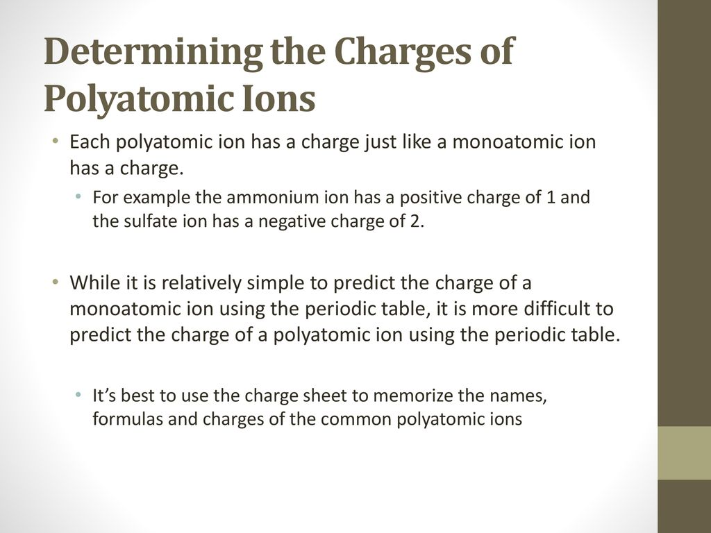 Polyatomic Ions And Compounds Ppt Download