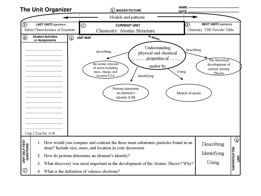 Student Activities or Assignments UNIT SELF-TEST QUESTIONS