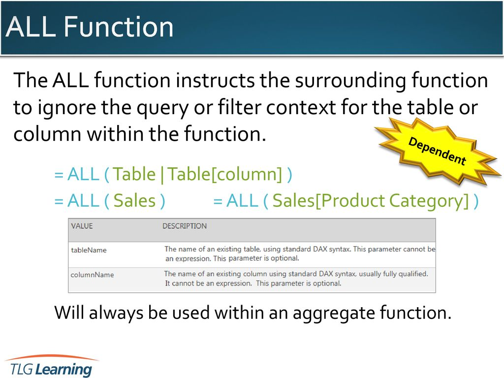 Power BI for Excel DAX Functions - ppt download