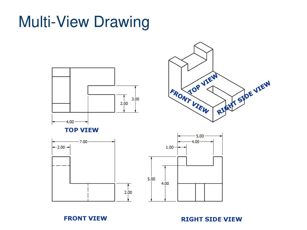 Multi-View Drawing TOP VIEW RIGHT SIDE VIEW FRONT VIEW TOP VIEW