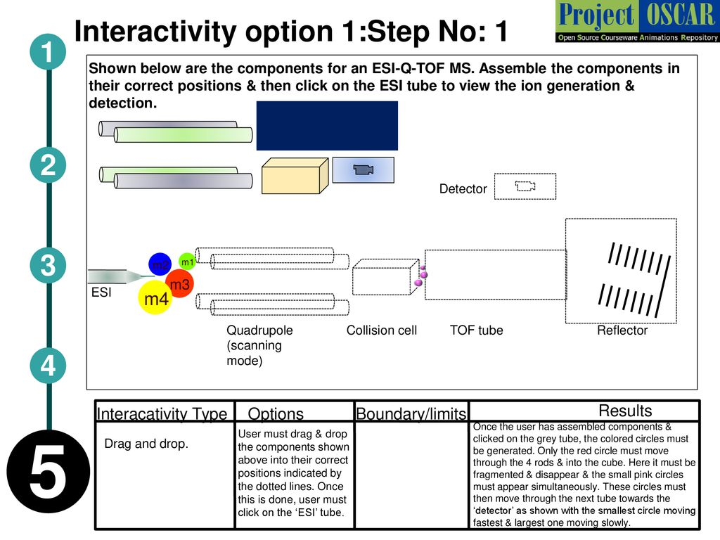 Concepts In Mass Spectrometry Ppt Download Static Electricity Negative Ion Detector 27 Interactivity