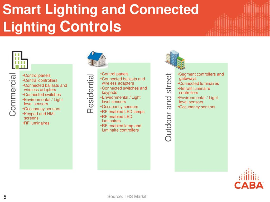 How do Connected Lighting Devices in the Market Work - ppt