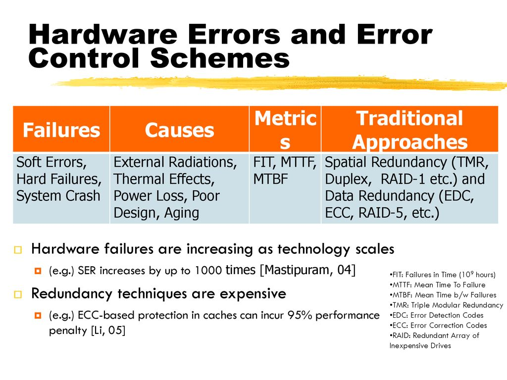 Fault Tolerance in Distributed Systems - ppt download
