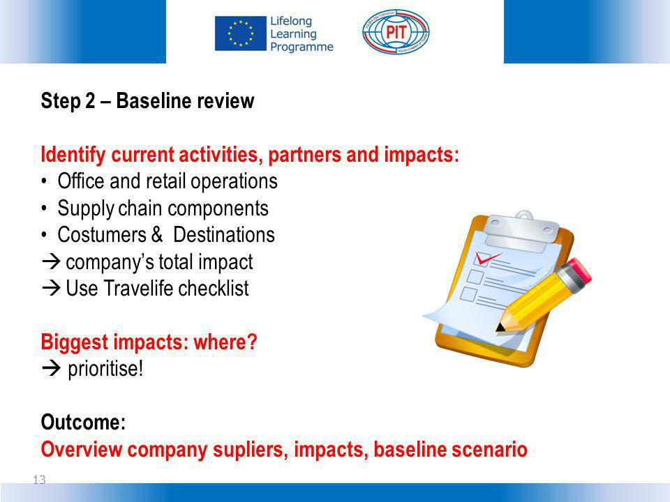 Step 2 – Baseline review Identify current activities, partners and impacts: Office and retail operations.