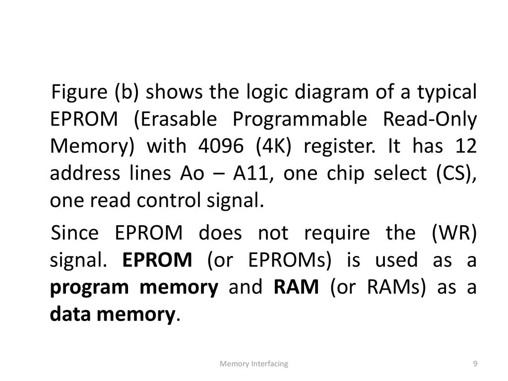 Interfacing Memory Ppt Download How To Read A Logic Diagram Figure B Shows The Of Typical Eprom Erasable Programmable