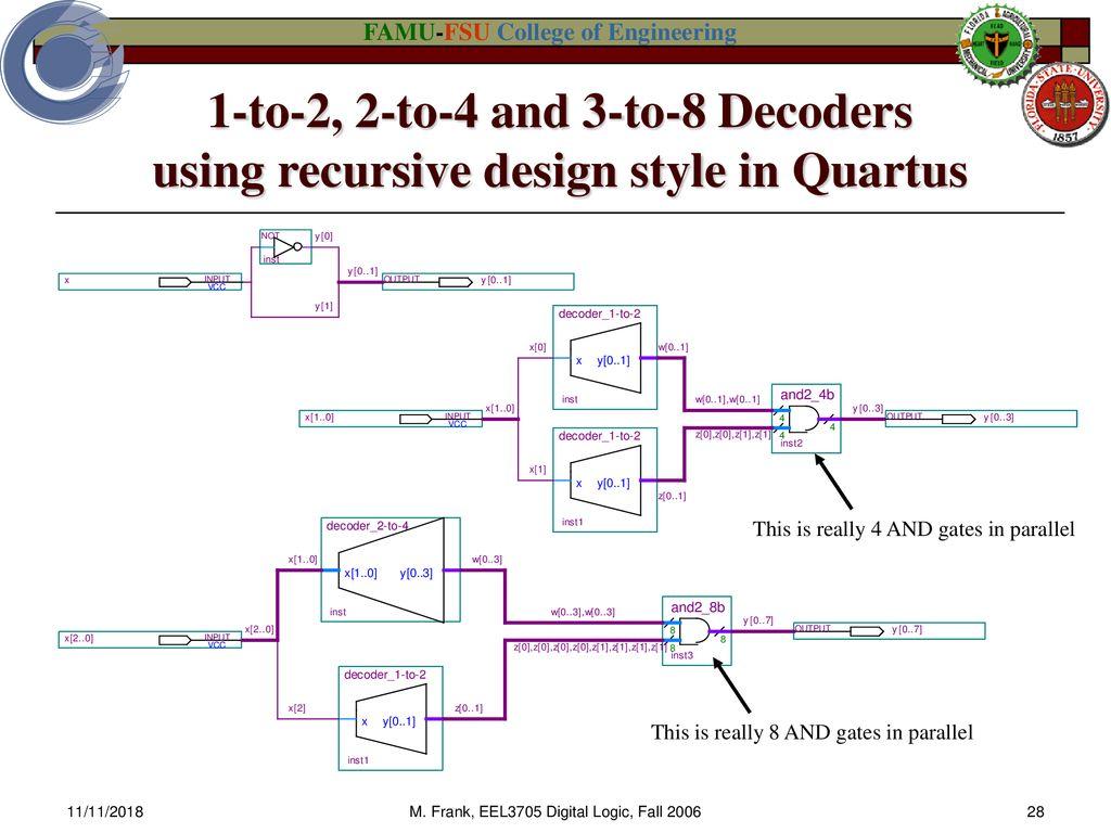 Eel 3705 3705l Digital Logic Design Ppt Download 1 Of 8 Decoder Diagram 28 To 2