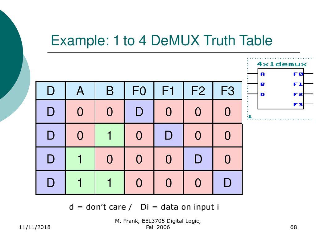 Eel 3705 3705l Digital Logic Design Ppt Download 1 To 4 Demultiplexer Diagram Example Demux Truth Table
