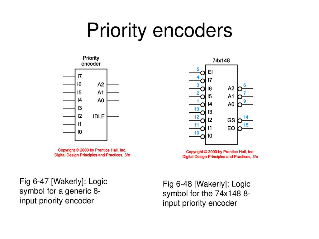logic diagram of priority encoder best wiring library  combinational circuits multiplexers, decoders, programmable logic 43 priority