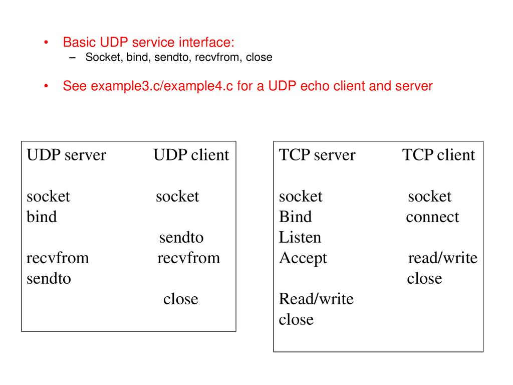 Transport layer API: Socket Programming - ppt download