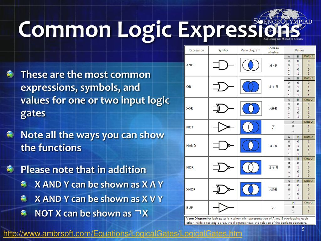 Practice Digital Logic Mr Burleson Ppt Download Circuitlab Xor Using Diodes 9 Common Expressions