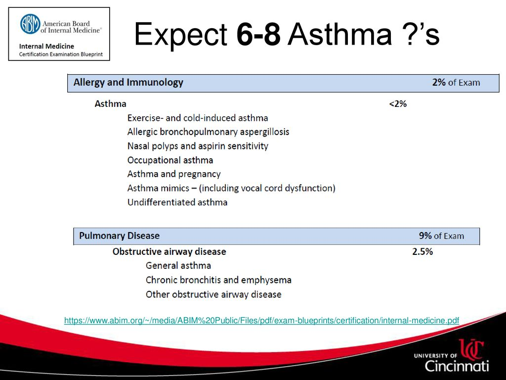 ABIM IM Board Review Asthma - ppt download