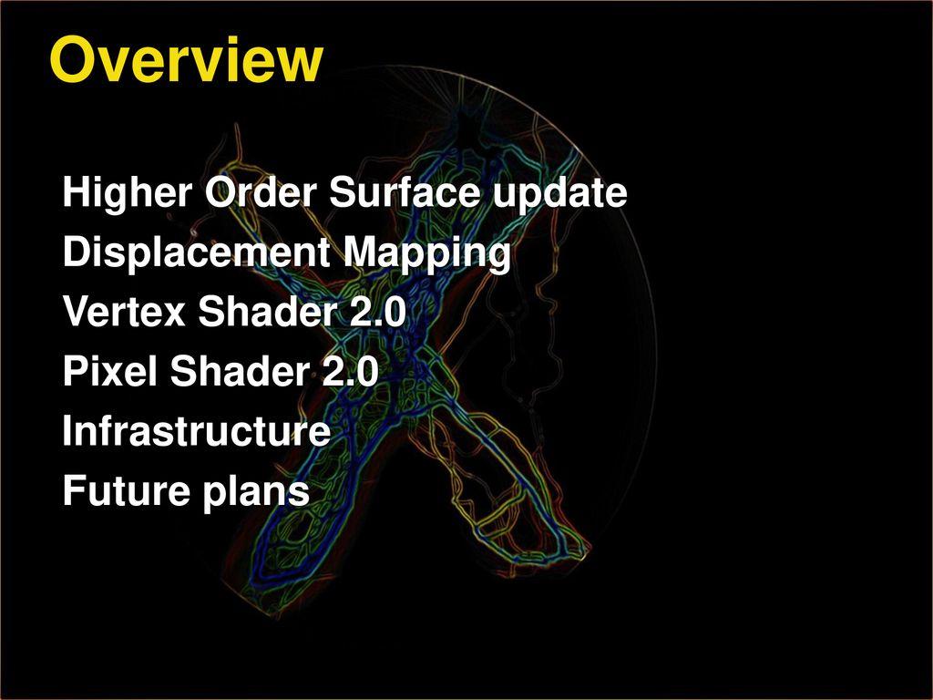 PIXEL SHADER 2.0 WINDOWS 7 X64 TREIBER