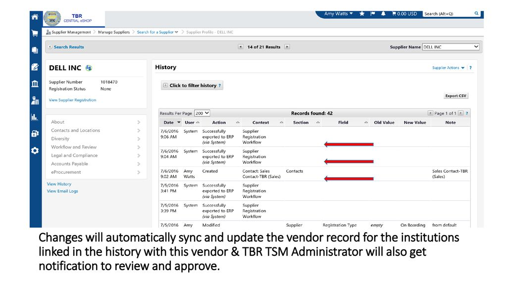 TBR Institution Guide to Updating Existing TSM Vendors and Entering
