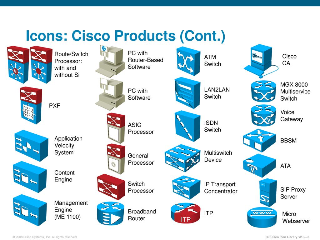 EPWS 3D Cisco Icon Library - ppt download