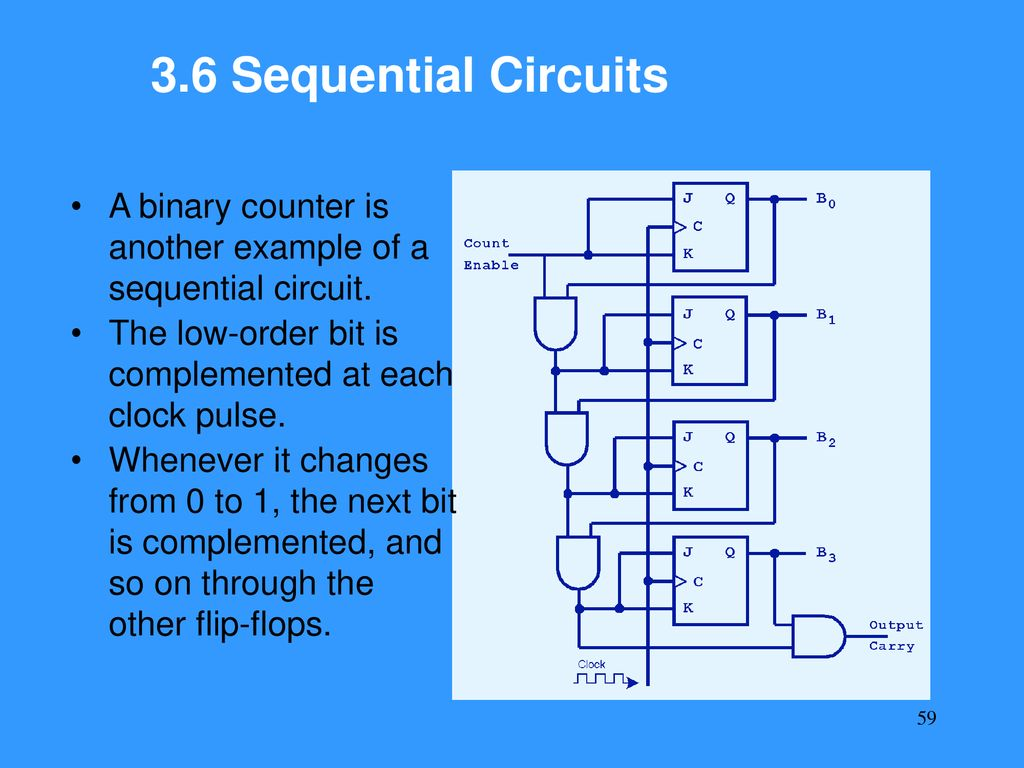 0 59 Counter Circuit Diagram