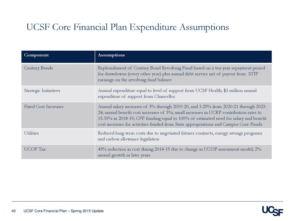 UCSF Core Financial Plan - ppt download